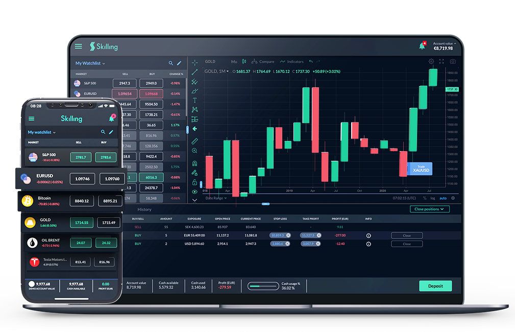 Skilling Trader