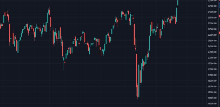 Hvordan Investere i Nikkei 225?
