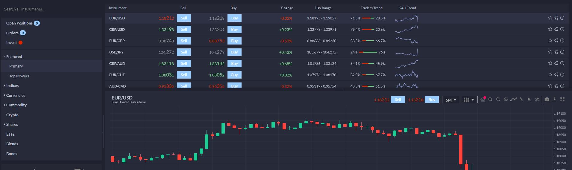 watchlist-markets-com-2
