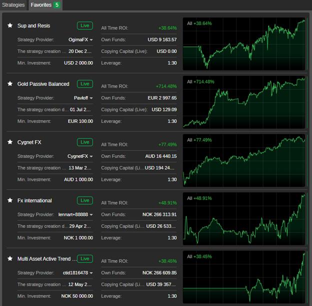 strategier-trading